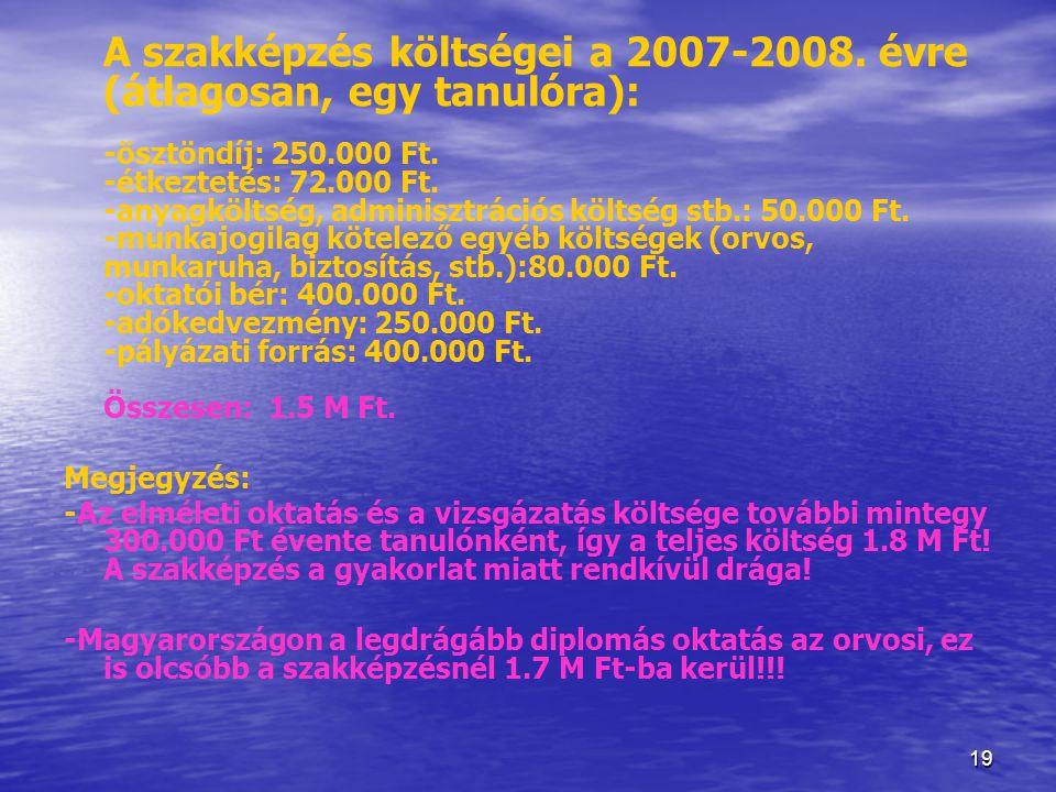19 A szakképzés költségei a 2007-2008. évre (átlagosan, egy tanulóra): -ösztöndíj: 250.000 Ft. -étkeztetés: 72.000 Ft. -anyagköltség, adminisztrációs
