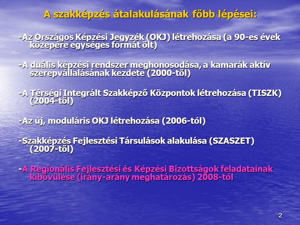 13 Az irány arány táblázat szerkezete szakmacsop ort szakma n é v TISZK 1TISZK 2TISZK 3TISZK...