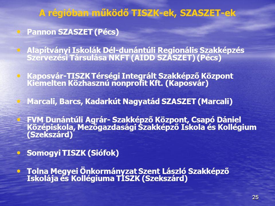 25 A régióban működő TISZK-ek, SZASZET-ek • Pannon SZASZET (Pécs) • Alapítványi Iskolák Dél-dunántúli Regionális Szakképzés Szervezési Társulása NKFT