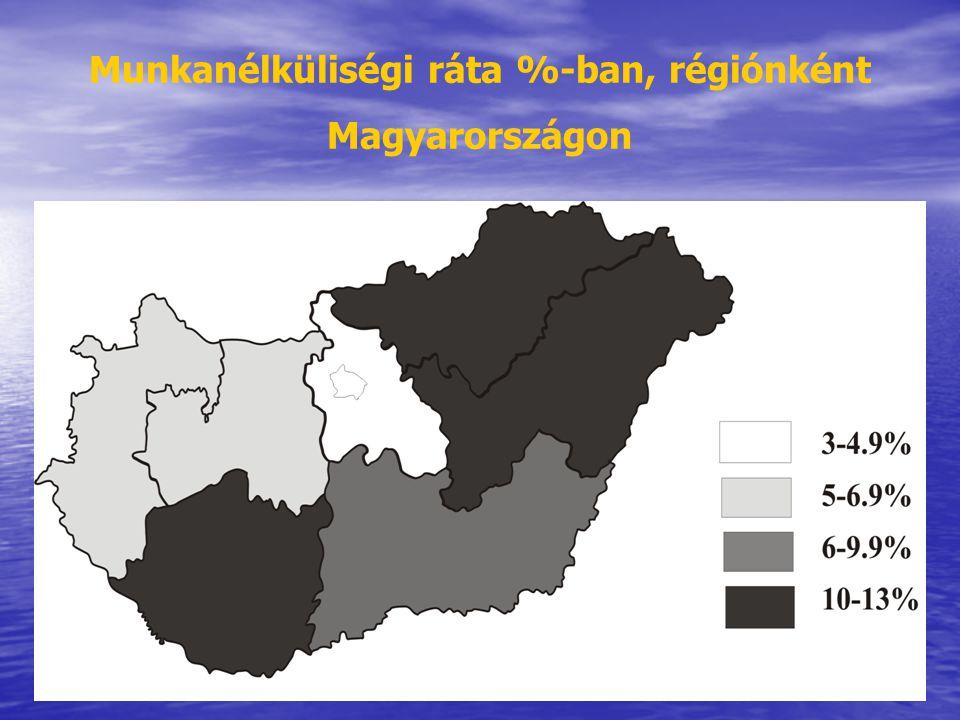 29 Munkanélküliségi ráta %-ban, régiónként Magyarországon