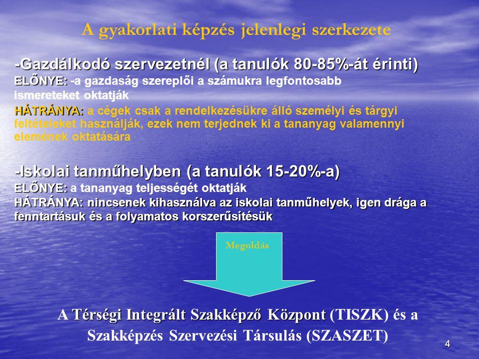 25 A régióban működő TISZK-ek, SZASZET-ek • Pannon SZASZET (Pécs) • Alapítványi Iskolák Dél-dunántúli Regionális Szakképzés Szervezési Társulása NKFT (AIDD SZASZET) (Pécs) • Kaposvár-TISZK Térségi Integrált Szakképző Központ Kiemelten Közhasznú nonprofit Kft.