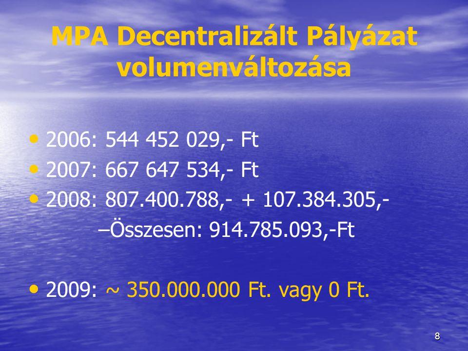 8 MPA Decentralizált Pályázat volumenváltozása • 2006: 544 452 029,- Ft • 2007: 667 647 534,- Ft • 2008: 807.400.788,- + 107.384.305,- –Összesen: 914.