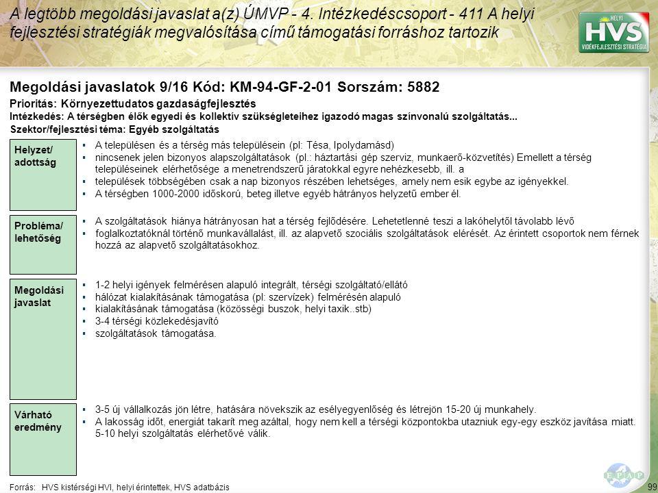 99 Forrás:HVS kistérségi HVI, helyi érintettek, HVS adatbázis Megoldási javaslatok 9/16 Kód: KM-94-GF-2-01 Sorszám: 5882 A legtöbb megoldási javaslat