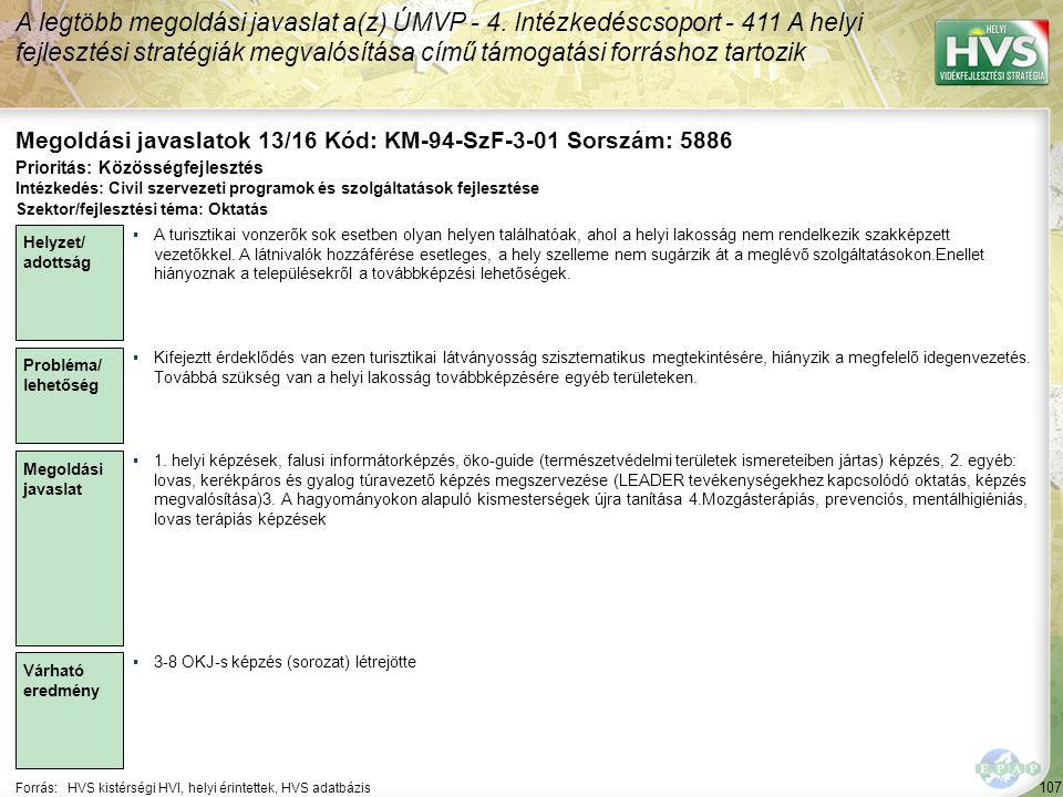 107 Forrás:HVS kistérségi HVI, helyi érintettek, HVS adatbázis Megoldási javaslatok 13/16 Kód: KM-94-SzF-3-01 Sorszám: 5886 A legtöbb megoldási javasl