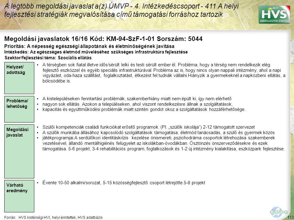 113 Forrás:HVS kistérségi HVI, helyi érintettek, HVS adatbázis Megoldási javaslatok 16/16 Kód: KM-94-SzF-1-01 Sorszám: 5044 A legtöbb megoldási javasl