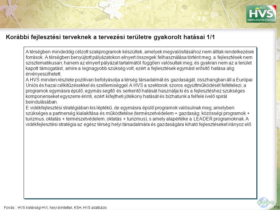 118 A térségben mindeddig célzott szakprogramok készültek, amelyek megvalósításához nem álltak rendelkezésre források. A térségben benyújtott pályázat