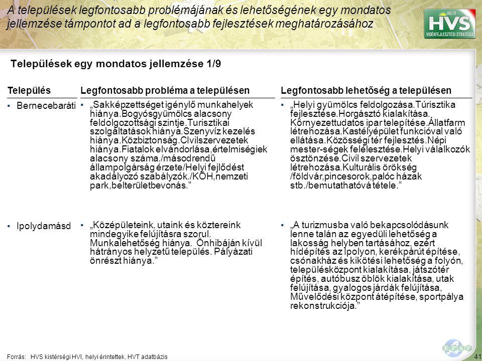 41 Települések egy mondatos jellemzése 1/9 A települések legfontosabb problémájának és lehetőségének egy mondatos jellemzése támpontot ad a legfontosa