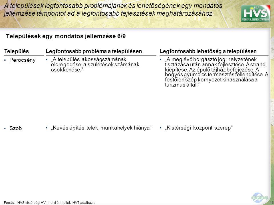 46 Települések egy mondatos jellemzése 6/9 A települések legfontosabb problémájának és lehetőségének egy mondatos jellemzése támpontot ad a legfontosa
