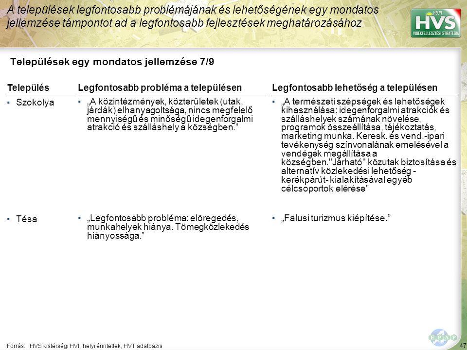 47 Települések egy mondatos jellemzése 7/9 A települések legfontosabb problémájának és lehetőségének egy mondatos jellemzése támpontot ad a legfontosa