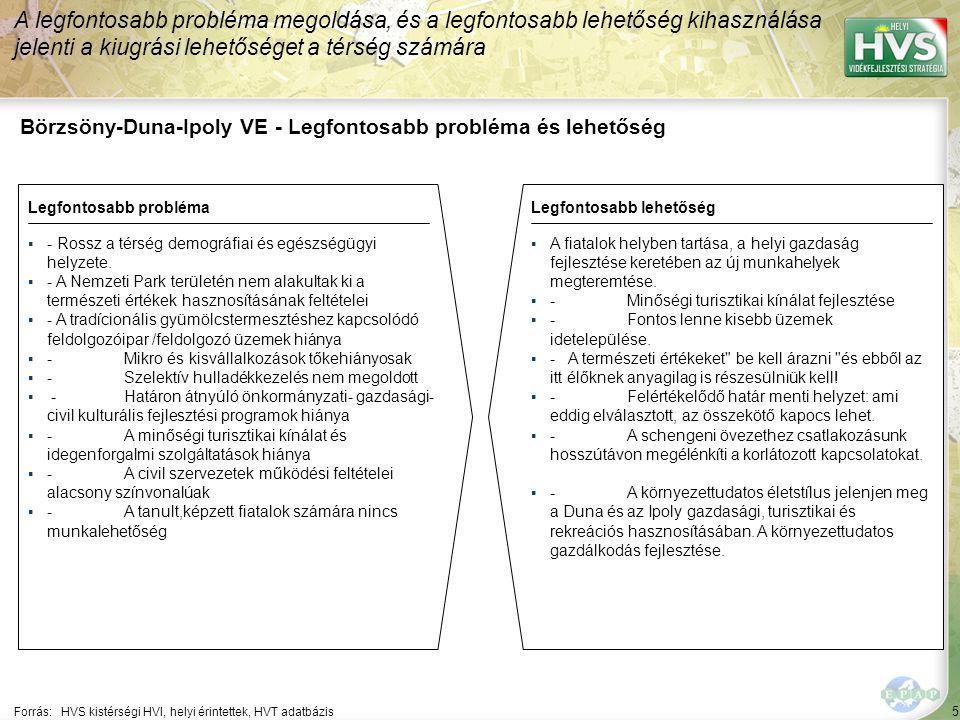 5 Börzsöny-Duna-Ipoly VE - Legfontosabb probléma és lehetőség A legfontosabb probléma megoldása, és a legfontosabb lehetőség kihasználása jelenti a ki