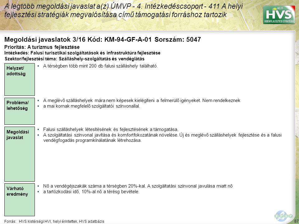 87 Forrás:HVS kistérségi HVI, helyi érintettek, HVS adatbázis Megoldási javaslatok 3/16 Kód: KM-94-GF-A-01 Sorszám: 5047 A legtöbb megoldási javaslat