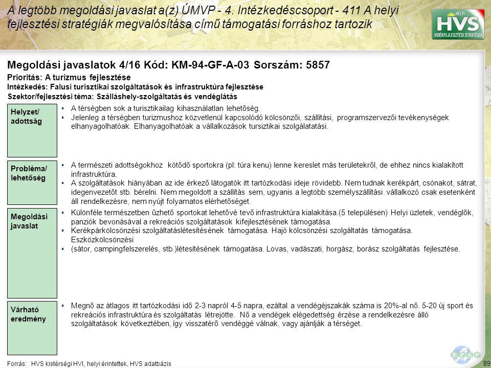 89 Forrás:HVS kistérségi HVI, helyi érintettek, HVS adatbázis Megoldási javaslatok 4/16 Kód: KM-94-GF-A-03 Sorszám: 5857 A legtöbb megoldási javaslat