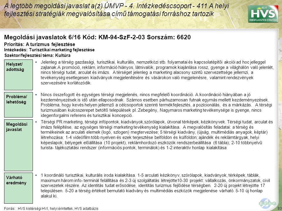 93 Forrás:HVS kistérségi HVI, helyi érintettek, HVS adatbázis Megoldási javaslatok 6/16 Kód: KM-94-SzF-2-03 Sorszám: 6620 A legtöbb megoldási javaslat