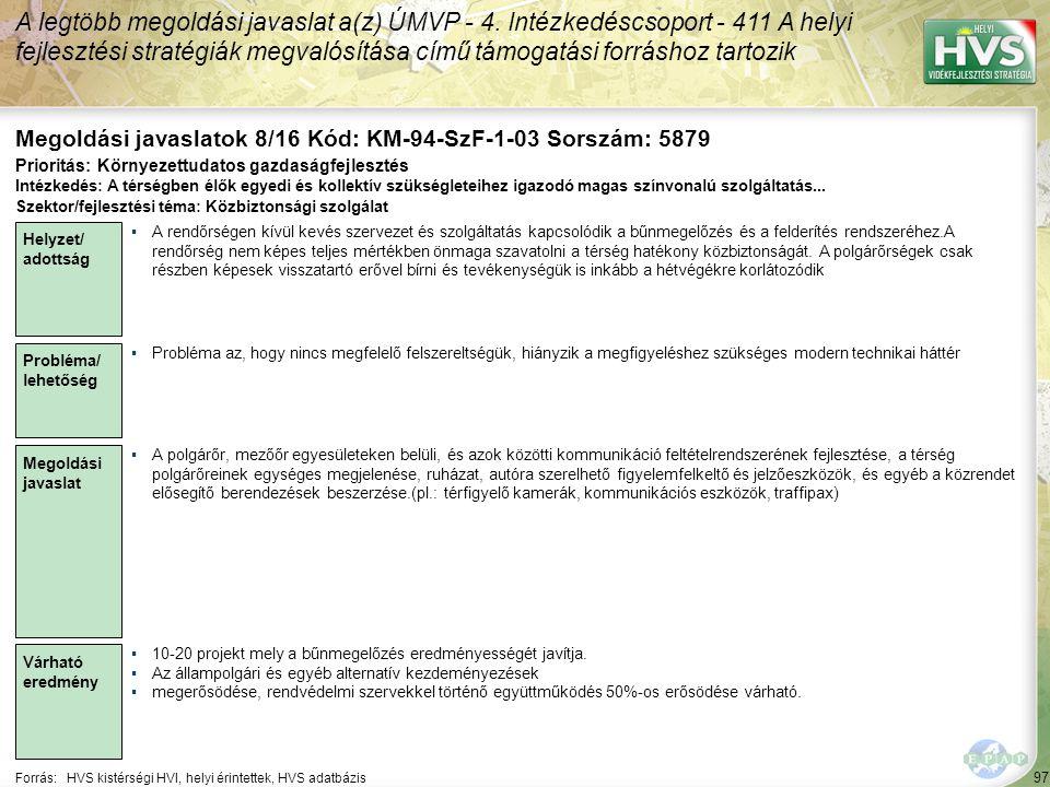 97 Forrás:HVS kistérségi HVI, helyi érintettek, HVS adatbázis Megoldási javaslatok 8/16 Kód: KM-94-SzF-1-03 Sorszám: 5879 A legtöbb megoldási javaslat