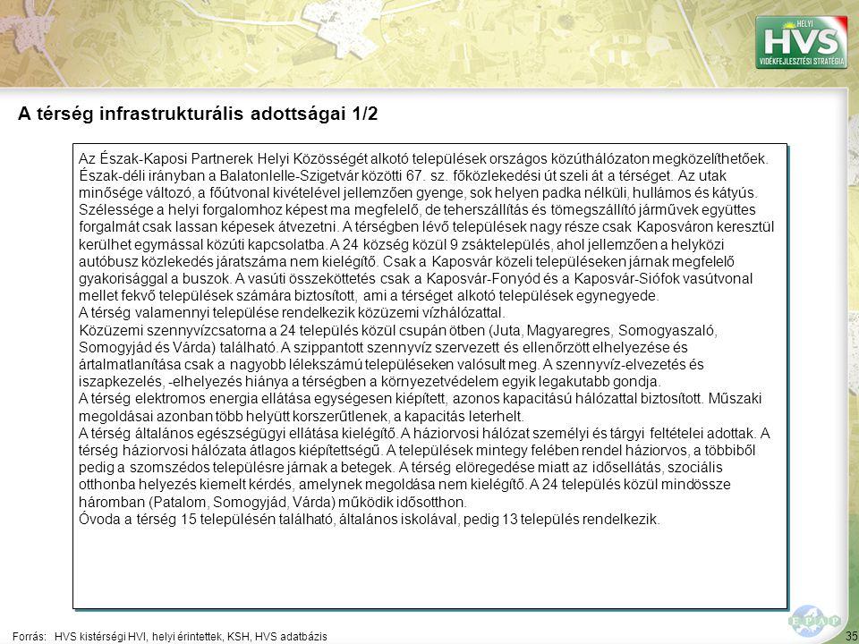 35 Az Észak-Kaposi Partnerek Helyi Közösségét alkotó települések országos közúthálózaton megközelíthetőek.