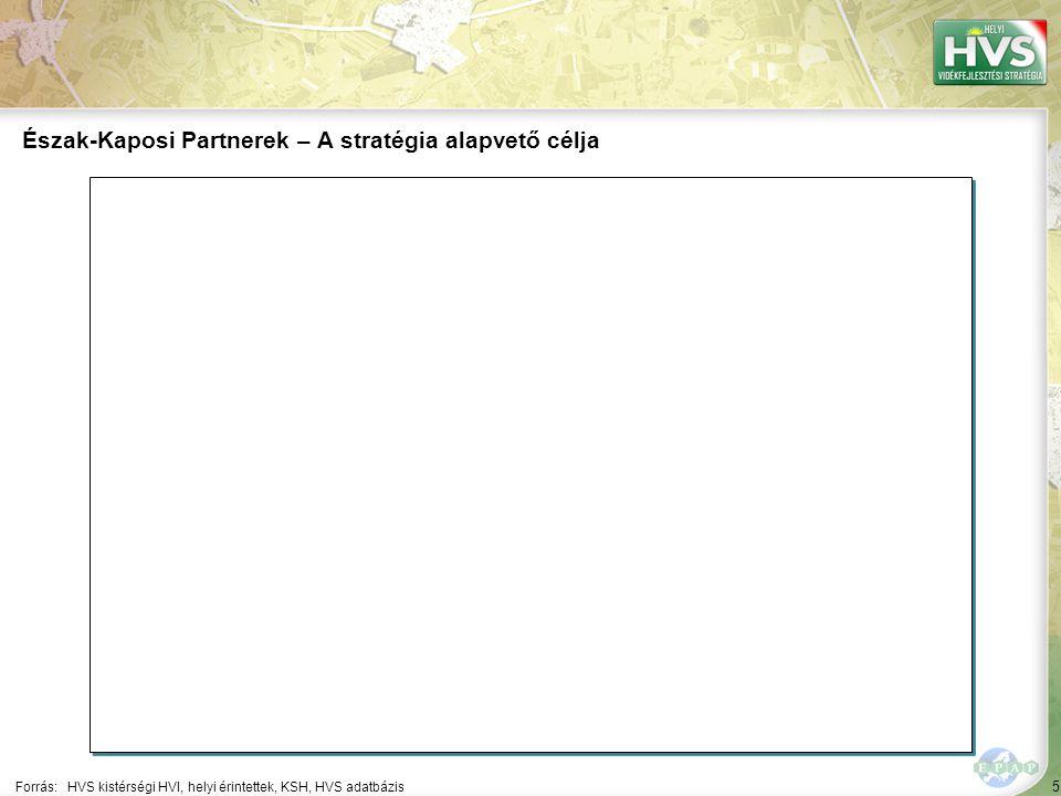 5 Forrás:HVS kistérségi HVI, helyi érintettek, KSH, HVS adatbázis Észak-Kaposi Partnerek – A stratégia alapvető célja