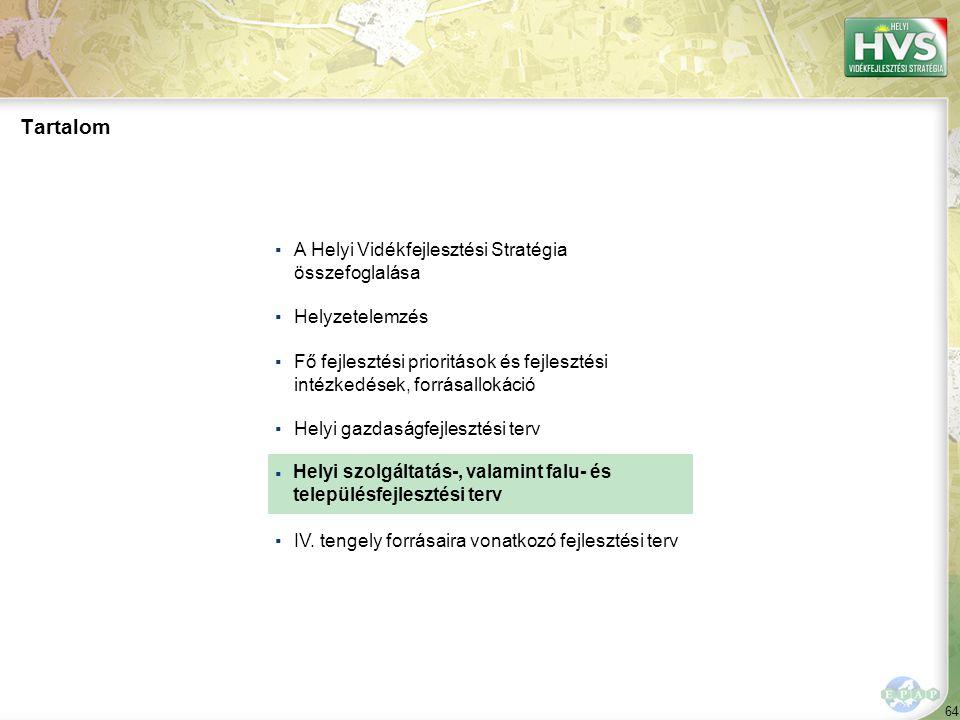64 ▪A Helyi Vidékfejlesztési Stratégia összefoglalása ▪Helyzetelemzés ▪Fő fejlesztési prioritások és fejlesztési intézkedések, forrásallokáció ▪Helyi gazdaságfejlesztési terv ▪ ▪IV.