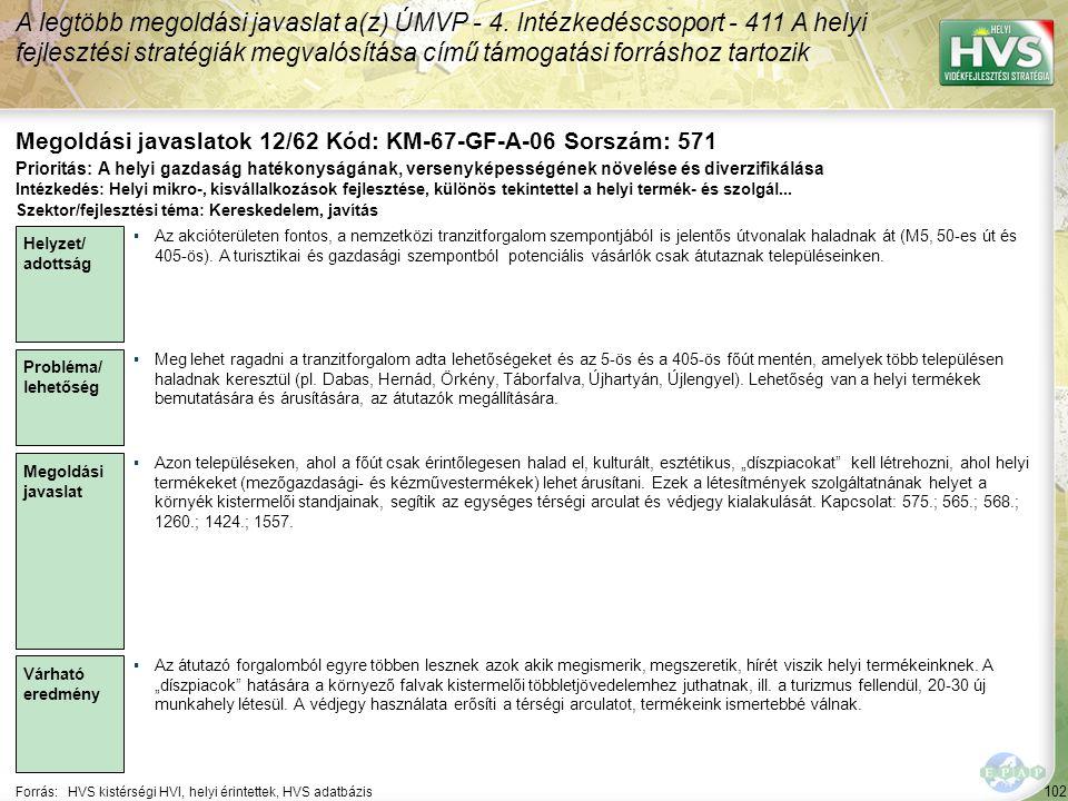 102 Forrás:HVS kistérségi HVI, helyi érintettek, HVS adatbázis Megoldási javaslatok 12/62 Kód: KM-67-GF-A-06 Sorszám: 571 A legtöbb megoldási javaslat