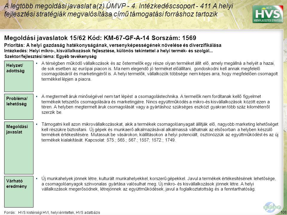 108 Forrás:HVS kistérségi HVI, helyi érintettek, HVS adatbázis Megoldási javaslatok 15/62 Kód: KM-67-GF-A-14 Sorszám: 1569 A legtöbb megoldási javasla