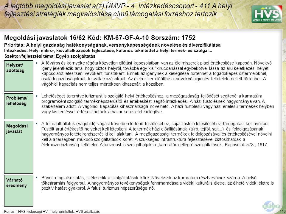 110 Forrás:HVS kistérségi HVI, helyi érintettek, HVS adatbázis Megoldási javaslatok 16/62 Kód: KM-67-GF-A-10 Sorszám: 1752 A legtöbb megoldási javasla