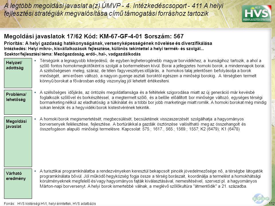112 Forrás:HVS kistérségi HVI, helyi érintettek, HVS adatbázis Megoldási javaslatok 17/62 Kód: KM-67-GF-4-01 Sorszám: 567 A legtöbb megoldási javaslat