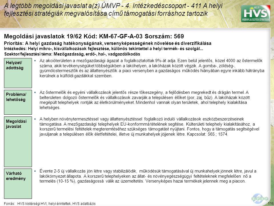 116 Forrás:HVS kistérségi HVI, helyi érintettek, HVS adatbázis Megoldási javaslatok 19/62 Kód: KM-67-GF-A-03 Sorszám: 569 A legtöbb megoldási javaslat