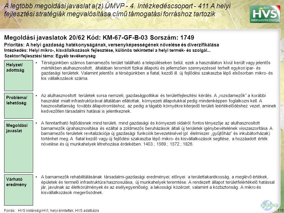 118 Forrás:HVS kistérségi HVI, helyi érintettek, HVS adatbázis Megoldási javaslatok 20/62 Kód: KM-67-GF-B-03 Sorszám: 1749 A legtöbb megoldási javasla