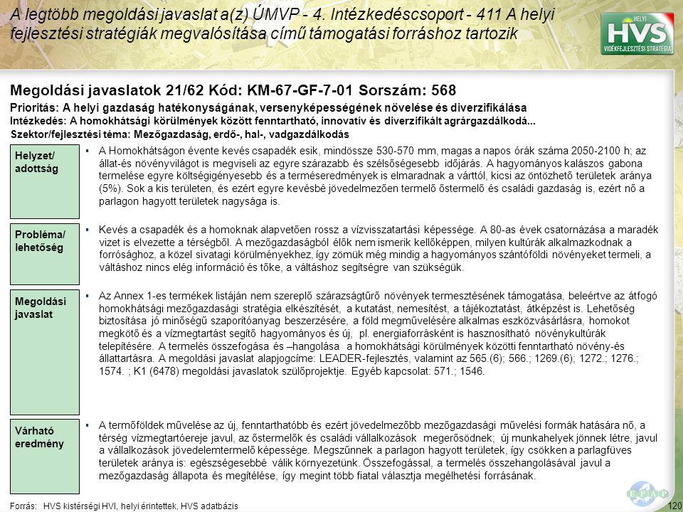120 Forrás:HVS kistérségi HVI, helyi érintettek, HVS adatbázis Megoldási javaslatok 21/62 Kód: KM-67-GF-7-01 Sorszám: 568 A legtöbb megoldási javaslat