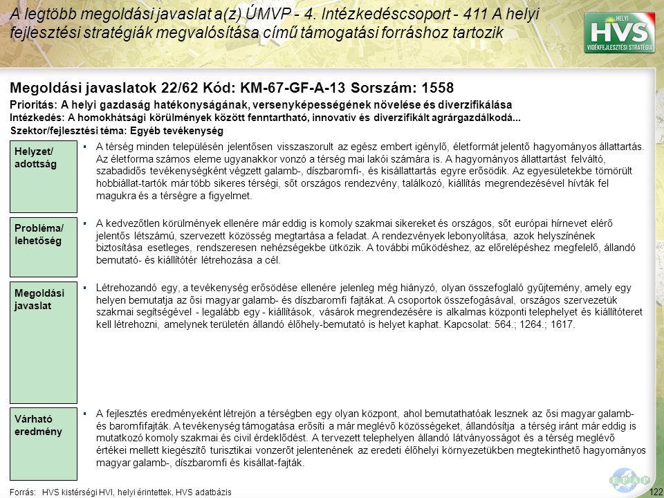 122 Forrás:HVS kistérségi HVI, helyi érintettek, HVS adatbázis Megoldási javaslatok 22/62 Kód: KM-67-GF-A-13 Sorszám: 1558 A legtöbb megoldási javasla
