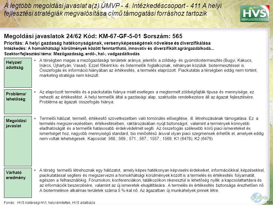 126 Forrás:HVS kistérségi HVI, helyi érintettek, HVS adatbázis Megoldási javaslatok 24/62 Kód: KM-67-GF-5-01 Sorszám: 565 A legtöbb megoldási javaslat