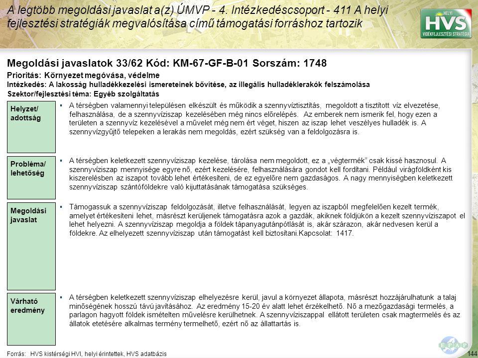 144 Forrás:HVS kistérségi HVI, helyi érintettek, HVS adatbázis Megoldási javaslatok 33/62 Kód: KM-67-GF-B-01 Sorszám: 1748 A legtöbb megoldási javasla