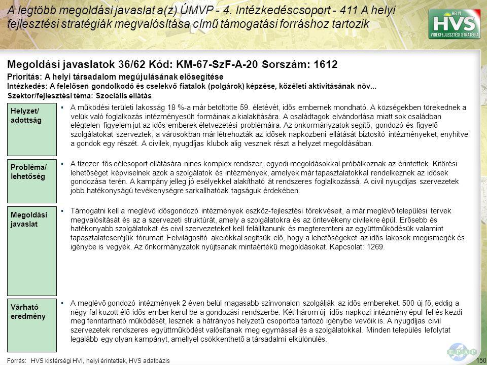 150 Forrás:HVS kistérségi HVI, helyi érintettek, HVS adatbázis Megoldási javaslatok 36/62 Kód: KM-67-SzF-A-20 Sorszám: 1612 A legtöbb megoldási javasl