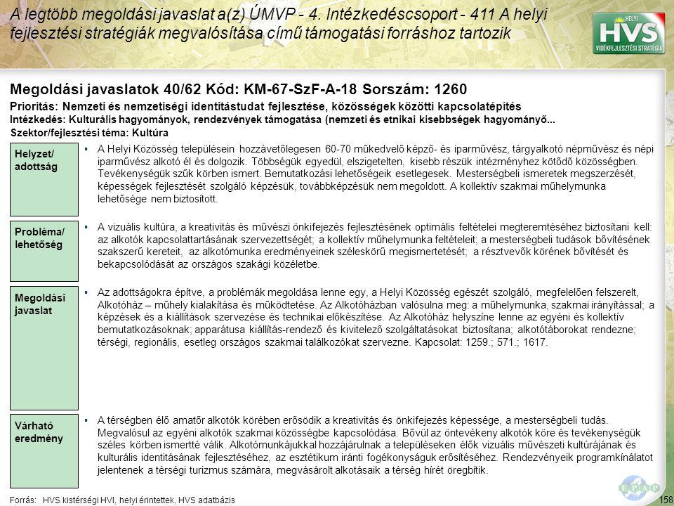 158 Forrás:HVS kistérségi HVI, helyi érintettek, HVS adatbázis Megoldási javaslatok 40/62 Kód: KM-67-SzF-A-18 Sorszám: 1260 A legtöbb megoldási javasl