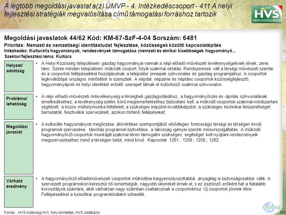 166 Forrás:HVS kistérségi HVI, helyi érintettek, HVS adatbázis Megoldási javaslatok 44/62 Kód: KM-67-SzF-4-04 Sorszám: 6481 A legtöbb megoldási javasl