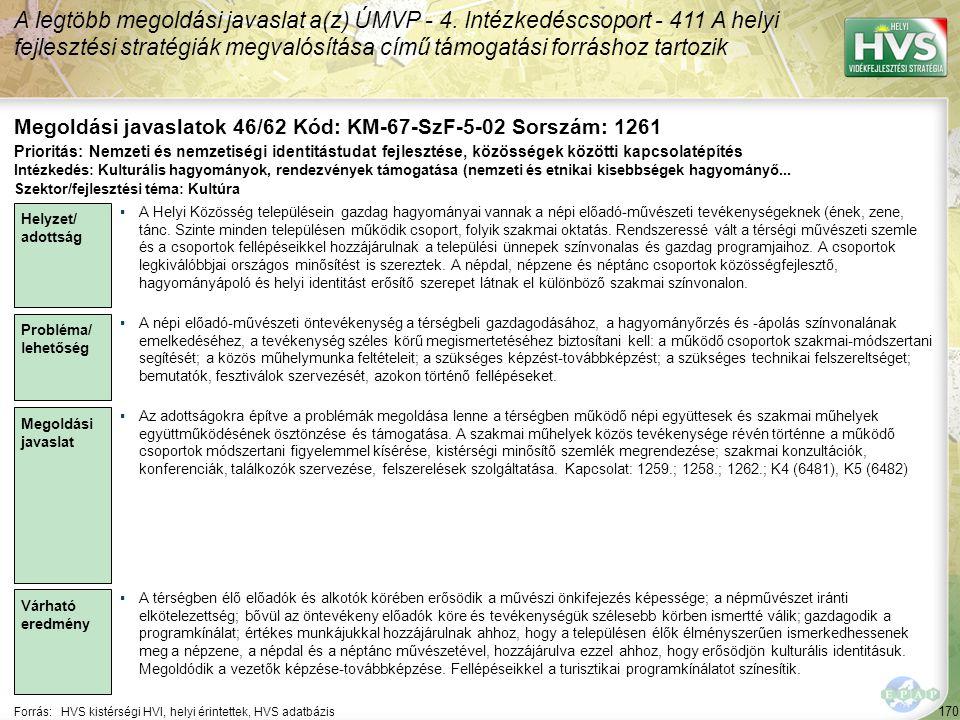 170 Forrás:HVS kistérségi HVI, helyi érintettek, HVS adatbázis Megoldási javaslatok 46/62 Kód: KM-67-SzF-5-02 Sorszám: 1261 A legtöbb megoldási javasl