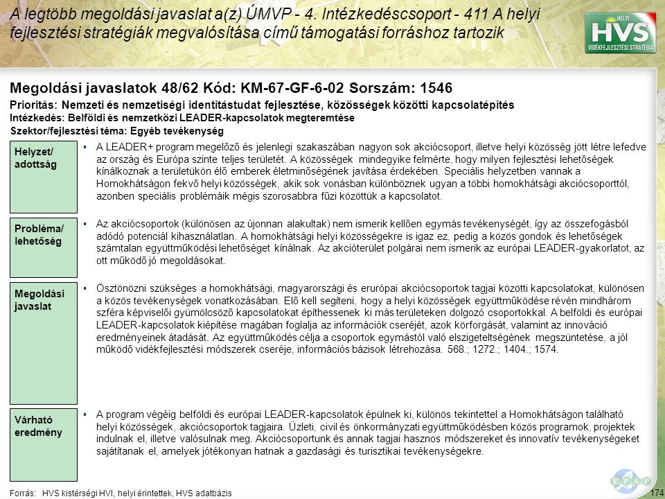 174 Forrás:HVS kistérségi HVI, helyi érintettek, HVS adatbázis Megoldási javaslatok 48/62 Kód: KM-67-GF-6-02 Sorszám: 1546 A legtöbb megoldási javasla