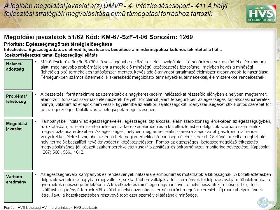180 Forrás:HVS kistérségi HVI, helyi érintettek, HVS adatbázis Megoldási javaslatok 51/62 Kód: KM-67-SzF-4-06 Sorszám: 1269 A legtöbb megoldási javasl
