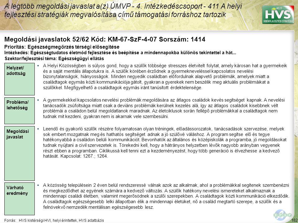 182 Forrás:HVS kistérségi HVI, helyi érintettek, HVS adatbázis Megoldási javaslatok 52/62 Kód: KM-67-SzF-4-07 Sorszám: 1414 A legtöbb megoldási javasl