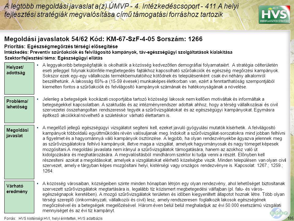 186 Forrás:HVS kistérségi HVI, helyi érintettek, HVS adatbázis Megoldási javaslatok 54/62 Kód: KM-67-SzF-4-05 Sorszám: 1266 A legtöbb megoldási javasl