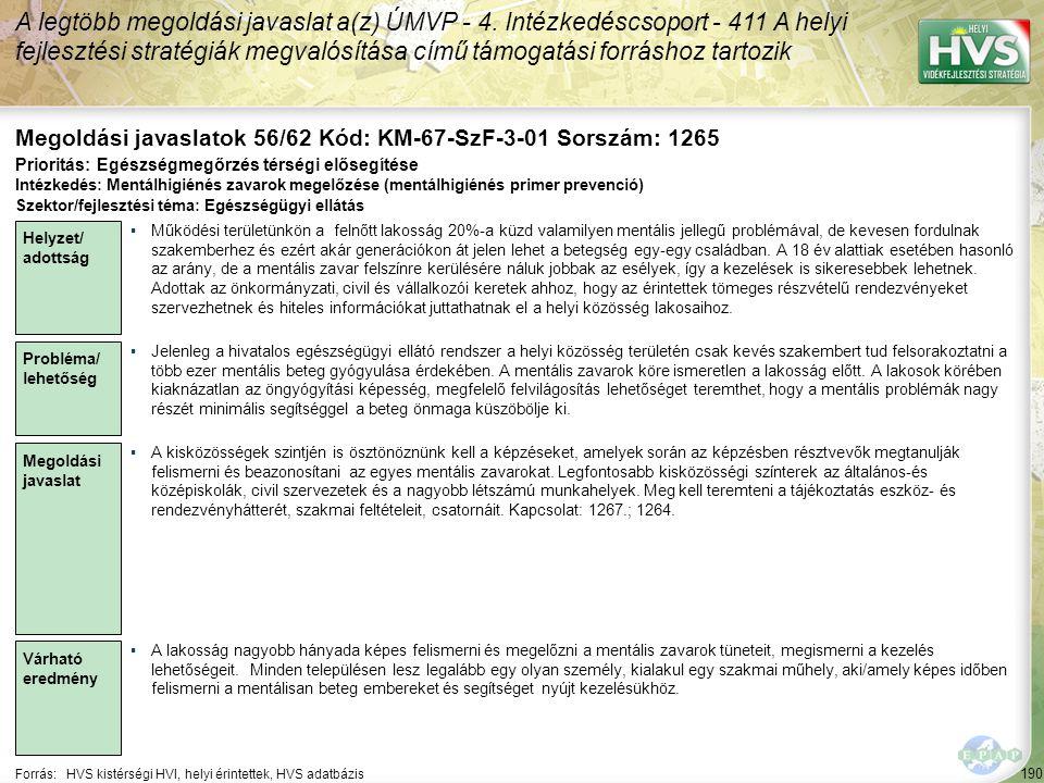 190 Forrás:HVS kistérségi HVI, helyi érintettek, HVS adatbázis Megoldási javaslatok 56/62 Kód: KM-67-SzF-3-01 Sorszám: 1265 A legtöbb megoldási javasl