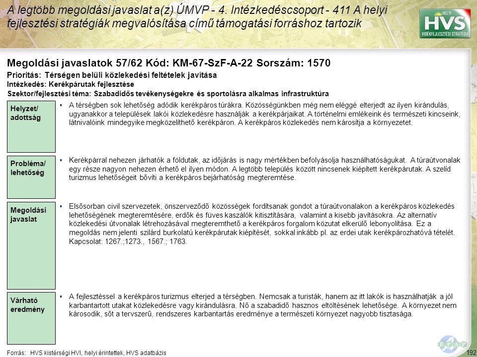 192 Forrás:HVS kistérségi HVI, helyi érintettek, HVS adatbázis Megoldási javaslatok 57/62 Kód: KM-67-SzF-A-22 Sorszám: 1570 A legtöbb megoldási javasl