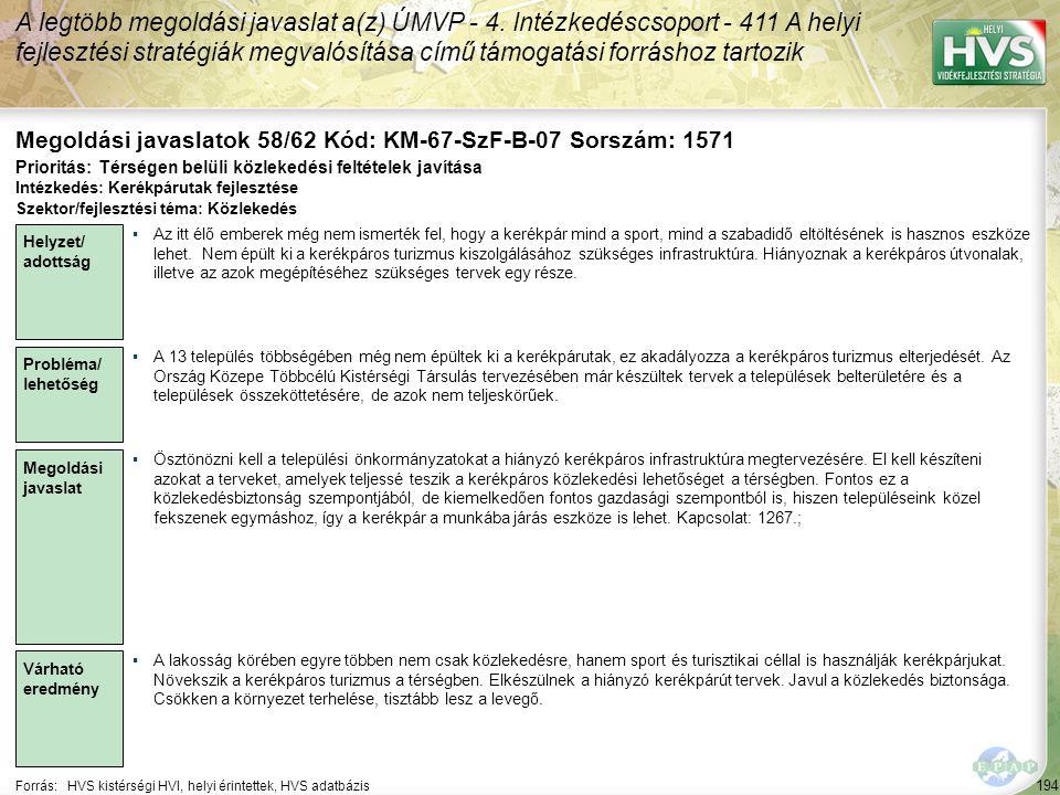 194 Forrás:HVS kistérségi HVI, helyi érintettek, HVS adatbázis Megoldási javaslatok 58/62 Kód: KM-67-SzF-B-07 Sorszám: 1571 A legtöbb megoldási javasl
