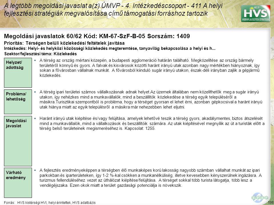 198 Forrás:HVS kistérségi HVI, helyi érintettek, HVS adatbázis Megoldási javaslatok 60/62 Kód: KM-67-SzF-B-05 Sorszám: 1409 A legtöbb megoldási javasl