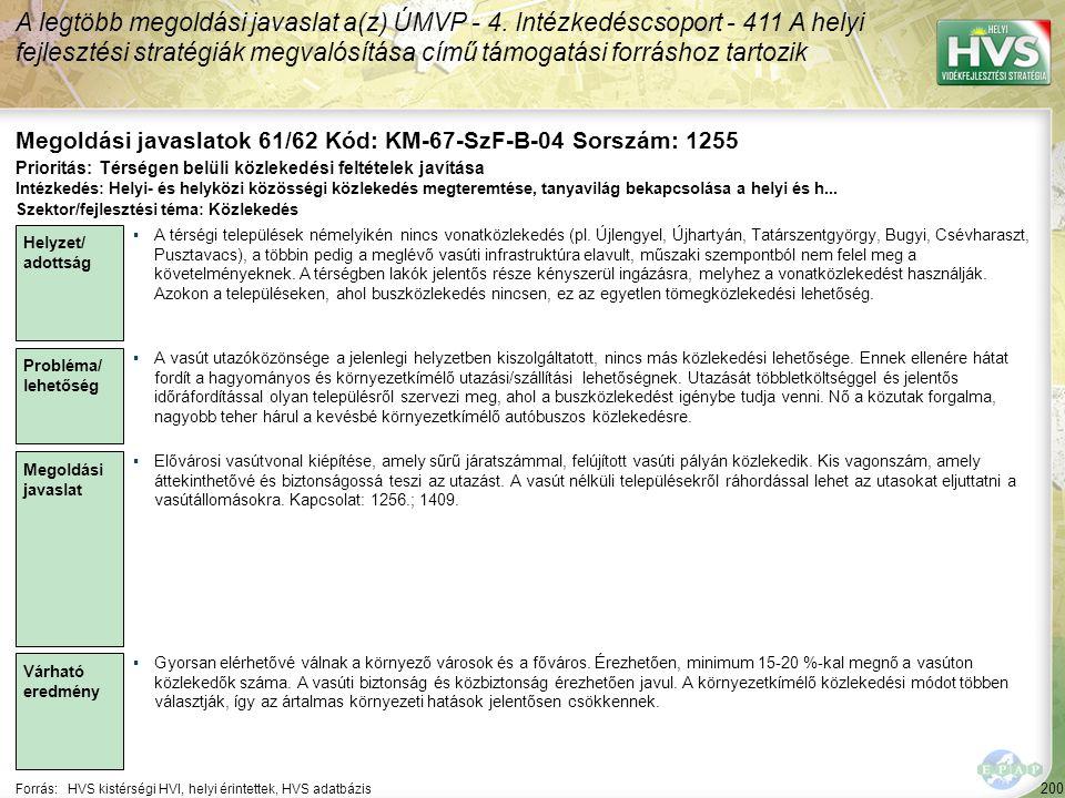 200 Forrás:HVS kistérségi HVI, helyi érintettek, HVS adatbázis Megoldási javaslatok 61/62 Kód: KM-67-SzF-B-04 Sorszám: 1255 A legtöbb megoldási javasl