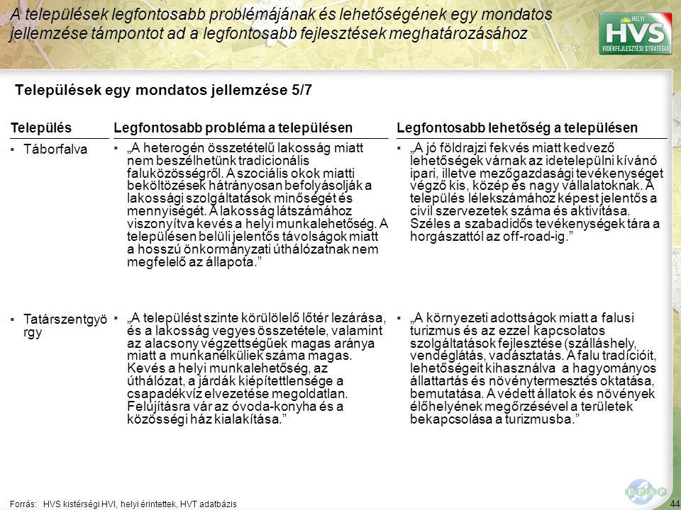 44 Települések egy mondatos jellemzése 5/7 A települések legfontosabb problémájának és lehetőségének egy mondatos jellemzése támpontot ad a legfontosa