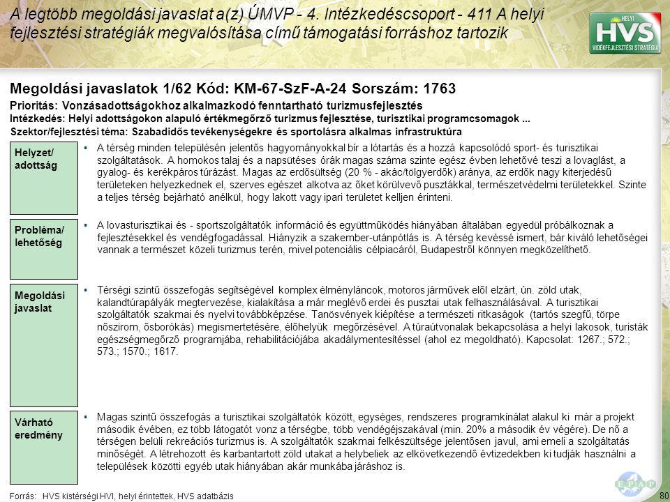 80 Forrás:HVS kistérségi HVI, helyi érintettek, HVS adatbázis Megoldási javaslatok 1/62 Kód: KM-67-SzF-A-24 Sorszám: 1763 A legtöbb megoldási javaslat