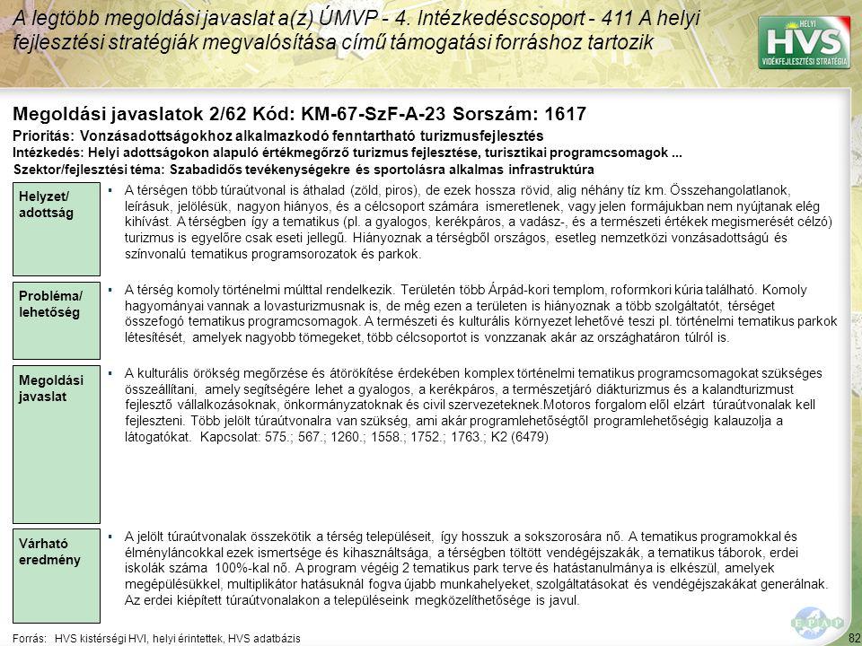 82 Forrás:HVS kistérségi HVI, helyi érintettek, HVS adatbázis Megoldási javaslatok 2/62 Kód: KM-67-SzF-A-23 Sorszám: 1617 A legtöbb megoldási javaslat