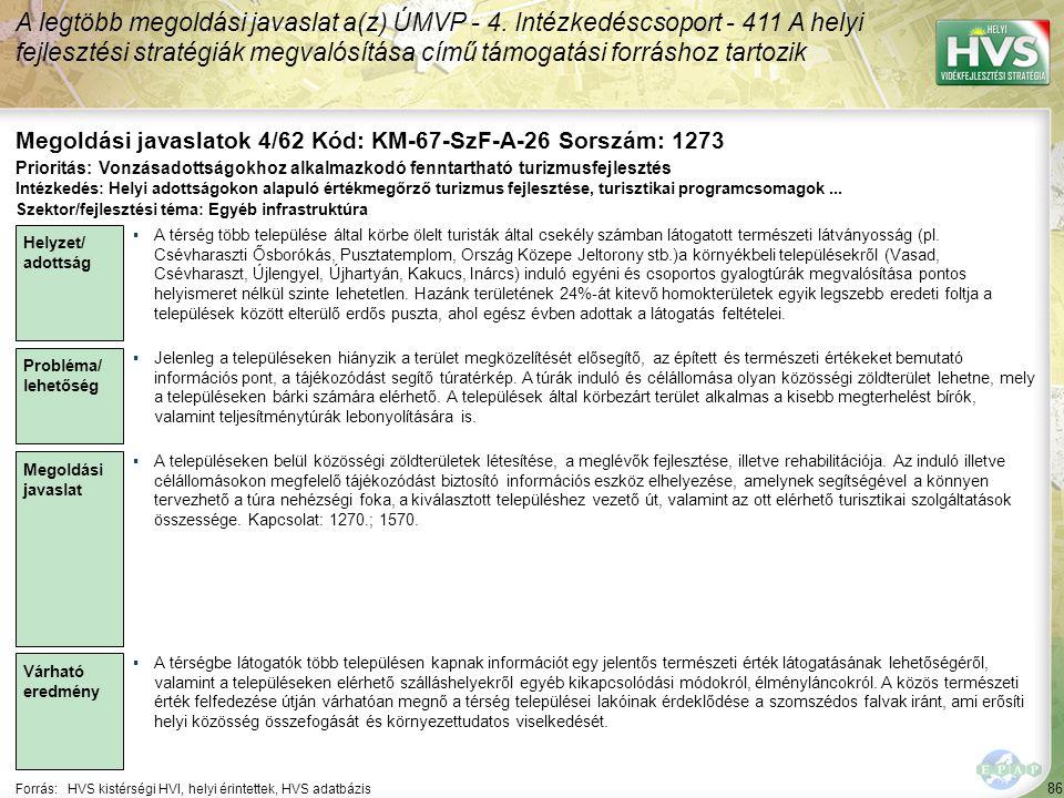 86 Forrás:HVS kistérségi HVI, helyi érintettek, HVS adatbázis Megoldási javaslatok 4/62 Kód: KM-67-SzF-A-26 Sorszám: 1273 A legtöbb megoldási javaslat