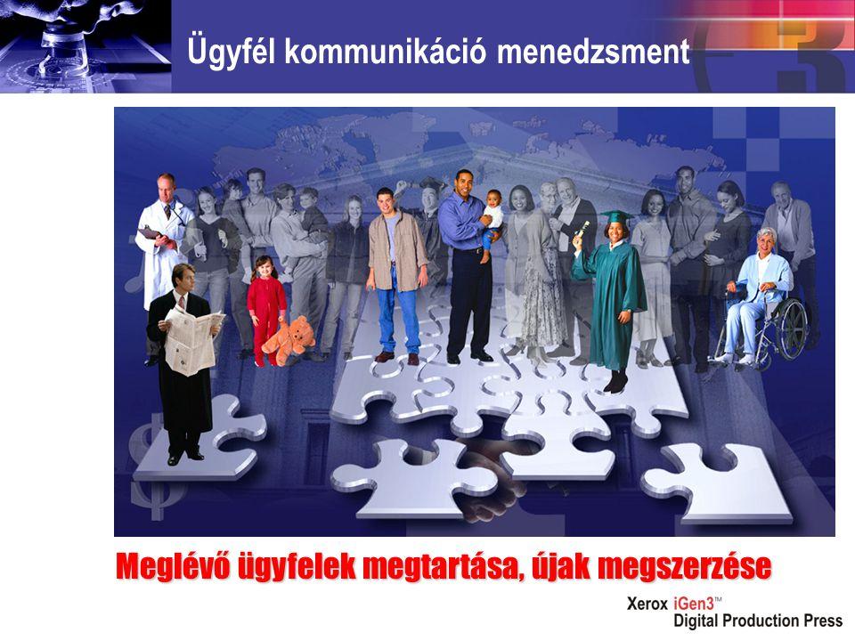 Ügyfél kommunikáció menedzsment Meglévő ügyfelek megtartása, újak megszerzése