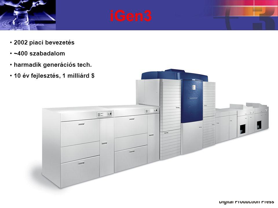 iGen3 • 2002 piaci bevezetés • ~400 szabadalom • harmadik generációs tech.